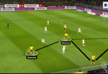 Bundesliga 2019/20: Borussia Dortmund vs. Eintracht Frankfurt - tactical analysis tactics