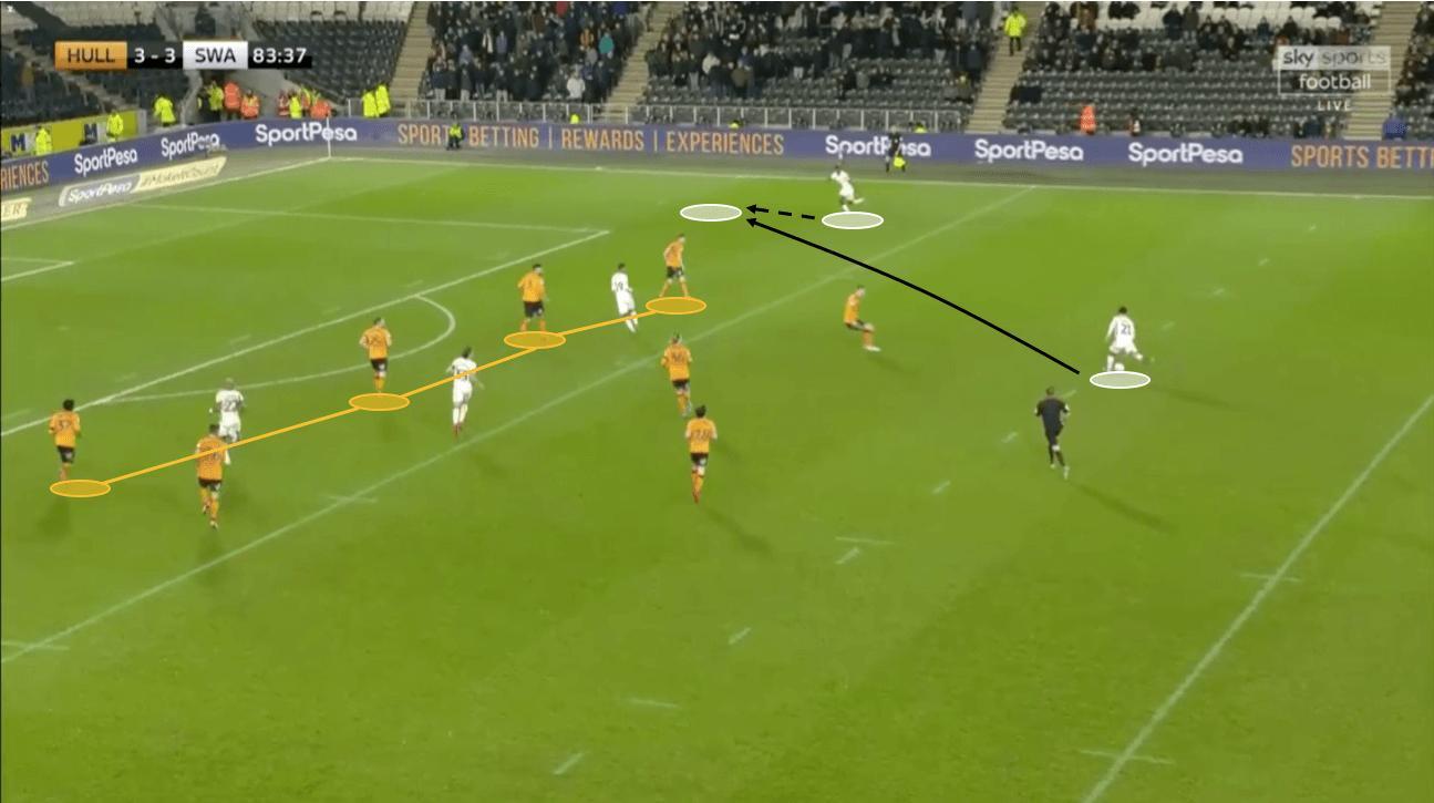 EFL Championship 2019/20: Hull vs Swansea – tactical analysis – tactics