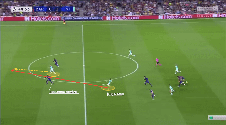Christian Eriksen at Inter 2019/20 - scout report - tactical analysis tactics