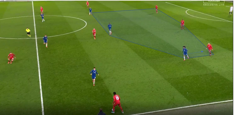 UEFA Champions League 2019/20: Chelsea vs Bayern Munich- tactical analysis tactics