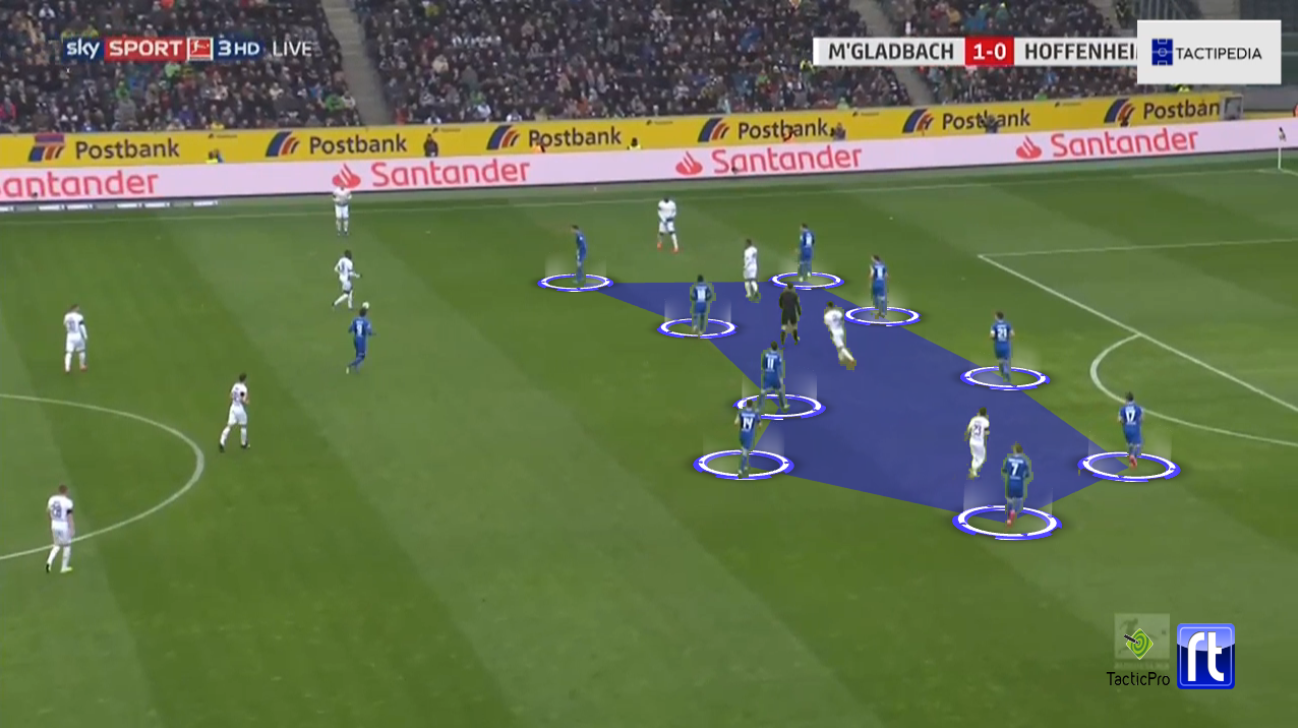 Bundesliga 2019/20: Borussia Monchengladbach vs Hoffenheim - tactical analysis tactics