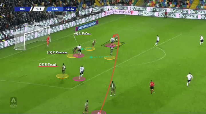 What's the reason behind Cagliari's drop in performance? - scout report - tactical analysis tactics