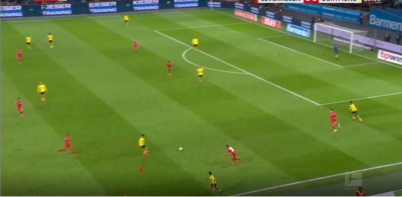 Bundesliga 2019/20: Bayer Leverkusen vs Borussia Dortmund- tactical analysis tactics