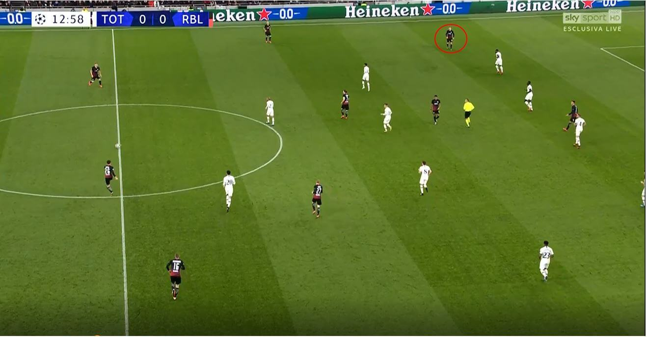 Champions League 2019/20: Tottenham vs RB Leipzig- tactical analysis taChampions League 2019/20: Tottenham vs RB Leipzig- tactical analysis tacticsctics