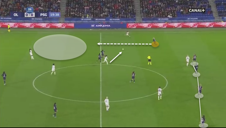 Tactical Theory: The tactical flexibility of wide defenders tactical analysis tactics