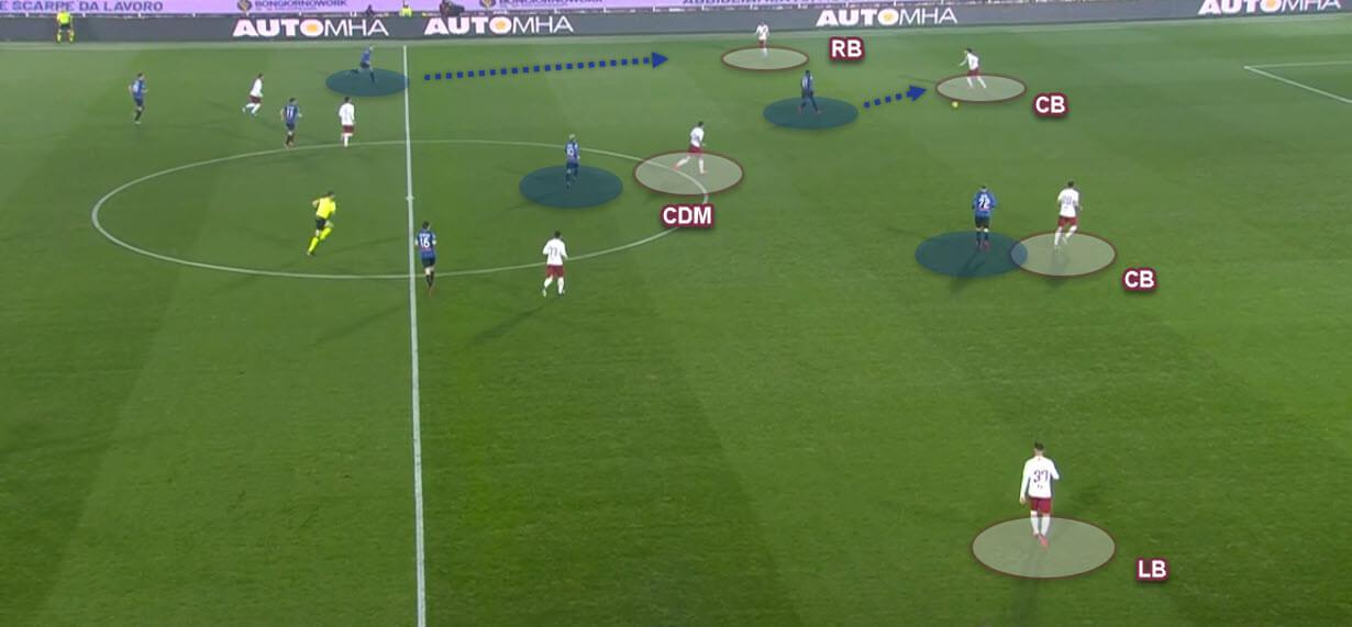 Serie A 2019/20: Atalanta v A.S. Roma - Tactical Analysis tactics