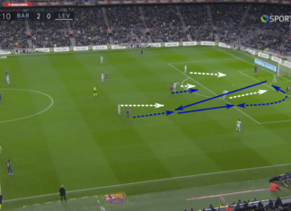 La Liga 2019/20: Barcelona vs Levante – tactical analysis tactics