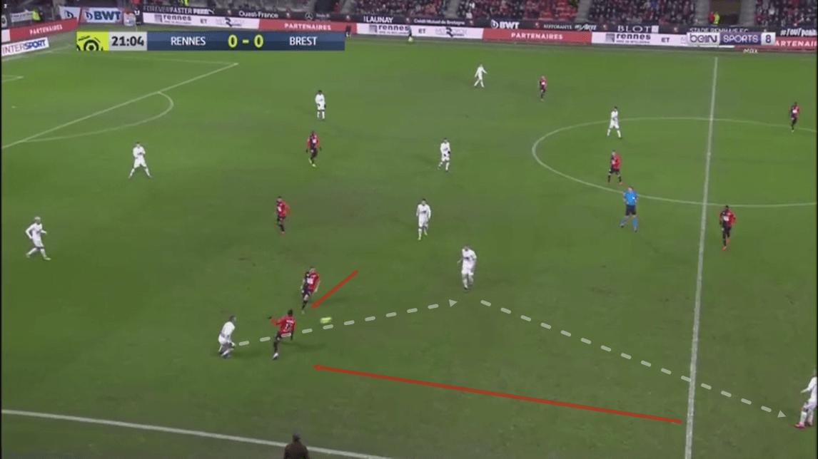 Ligue 1 2019/20: Rennes vs Brest - tactical analysis tactics