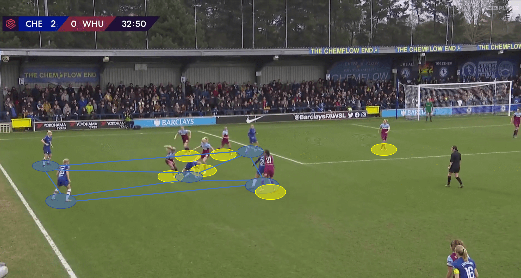 FAWSL 2019/20: Chelsea Women vs West Ham Women - tactical analysis tactics