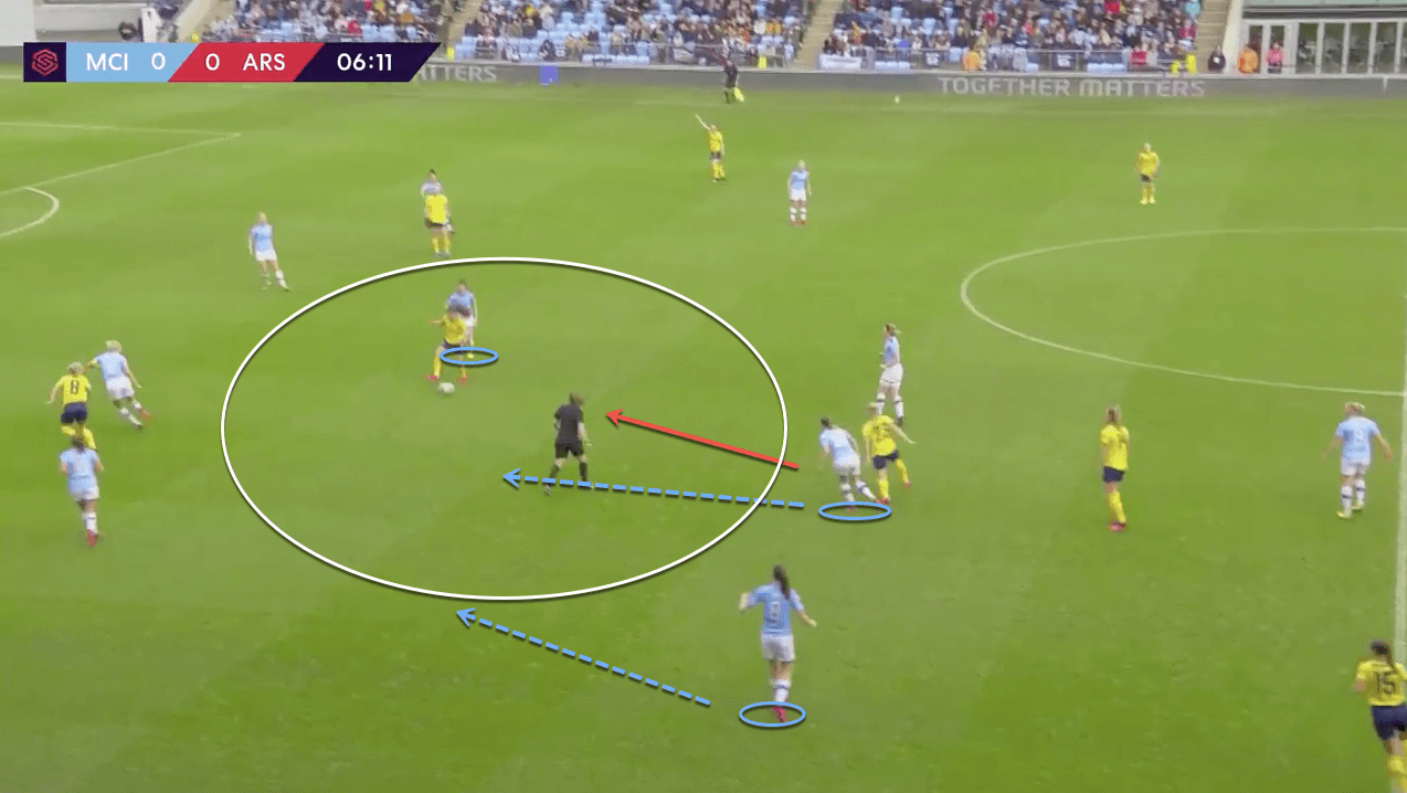 FAWSL 2019/20: Manchester City Women vs Arsenal Women - tactical analysis tactics
