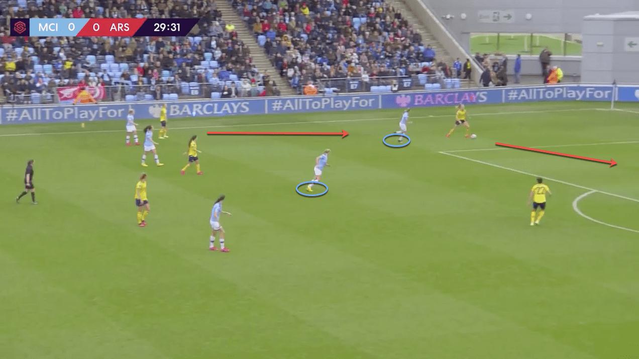 FAWSL 2019/20: Manchester City Women vs Arsenal Women - tactical analysis tactics