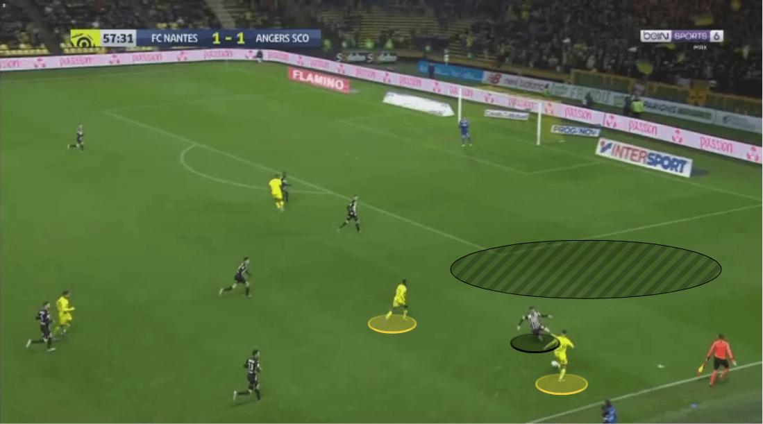 Rayan Ait-Nouri 2019/20 - scout report - tactical analysis tactics