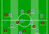 FAWSL 2019/20: Everton Women vs Manchester United Women - tactical analysis tactics