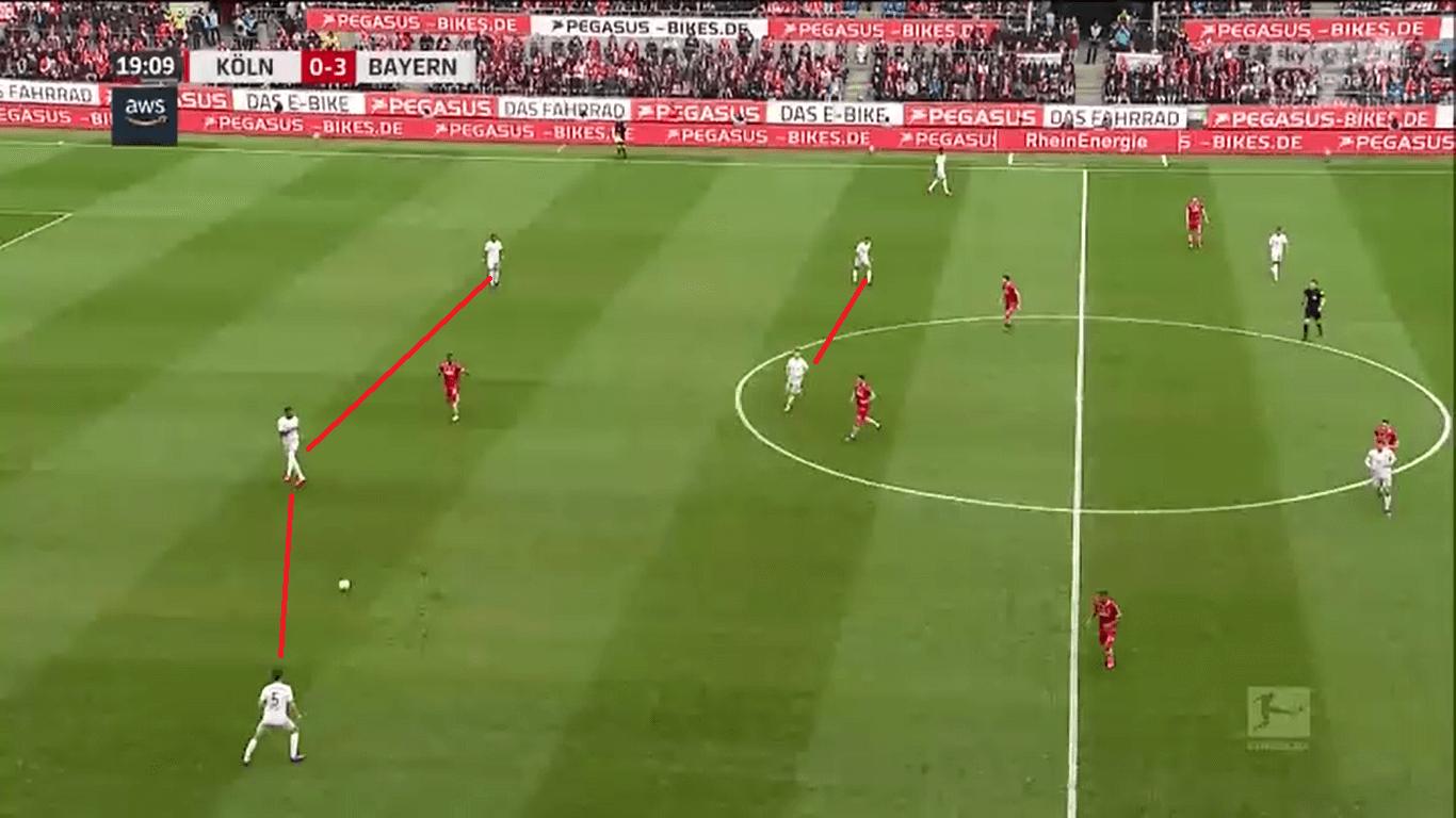 UEFA Champions League 2019/20: Chelsea vs Bayern – tactical preview tactics