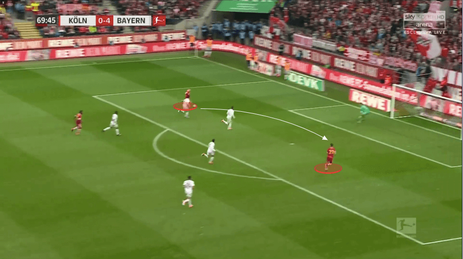 Bundesliga 2019/20: Koln vs Bayern Munich - tactical analysis tactics