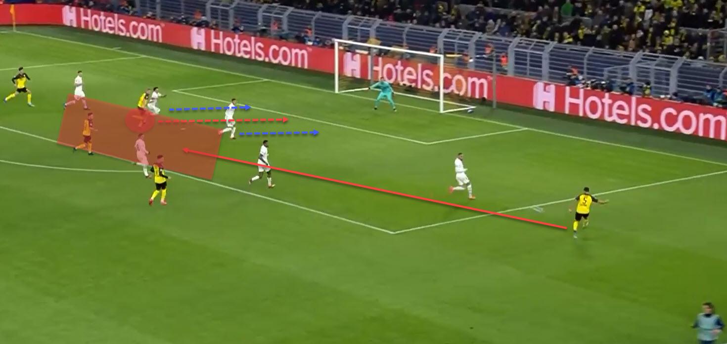 Champions League 2019/20: Borussia Dortmund vs Paris Saint-Germain - tactical analysis tactics