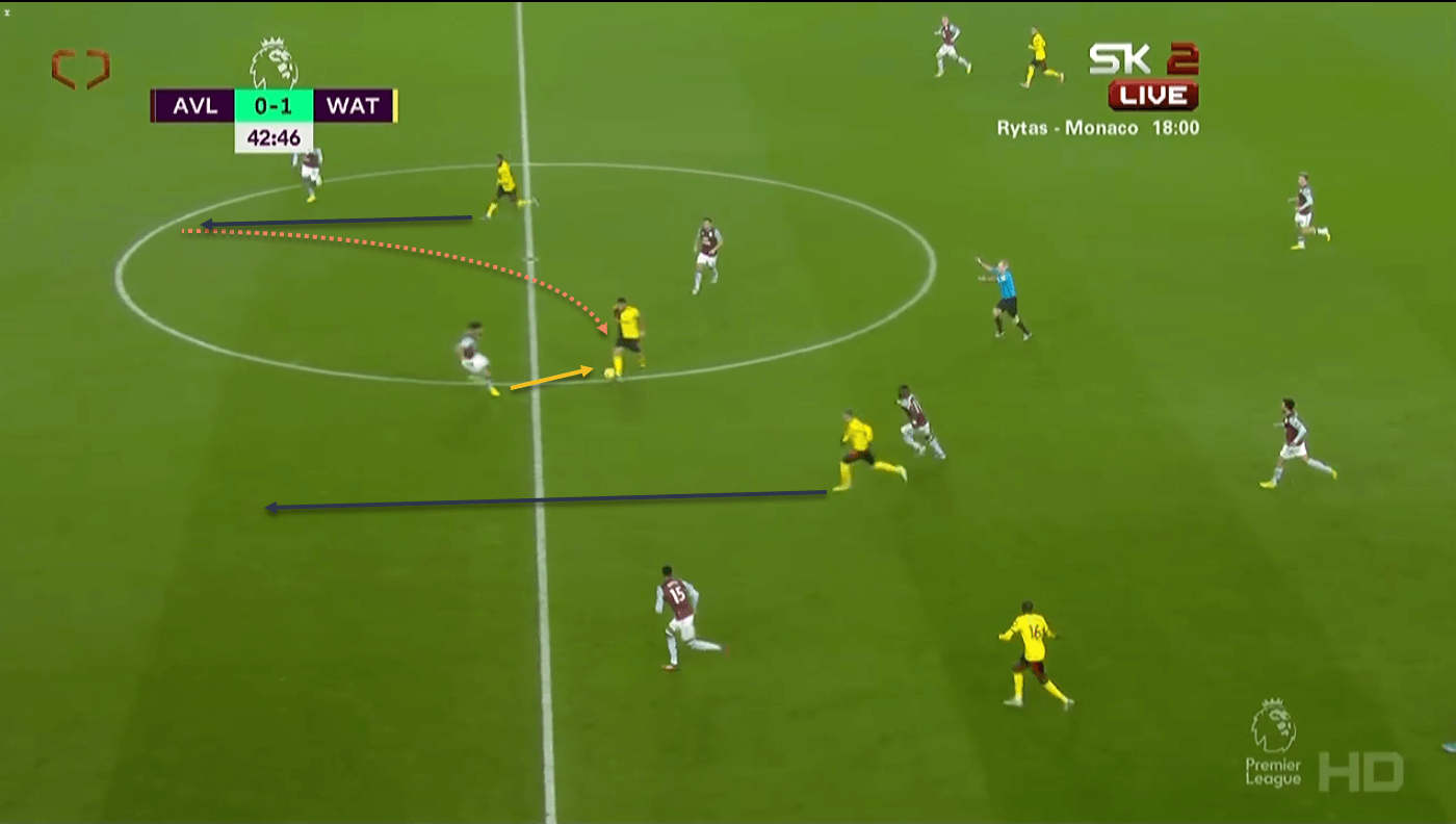 Watford tactical analysis tactics Premier League