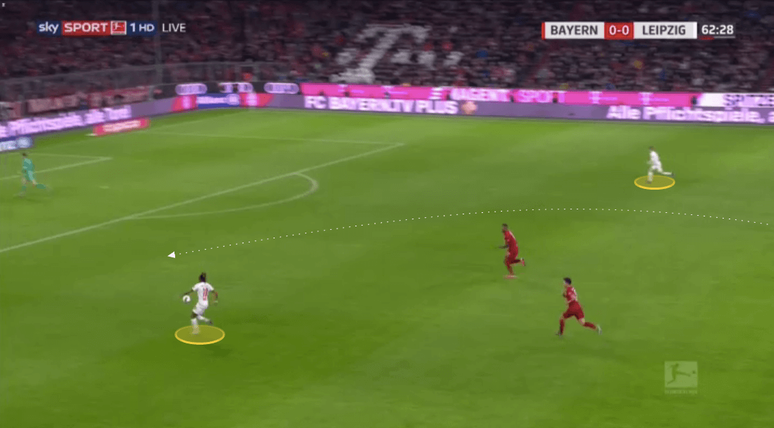 Bundesliga 2019/20: Bayern Munich vs RB Leipzig - tactical analysis tactics