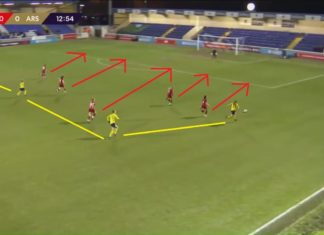 FAWSL 2019/2020: Liverpool Women v Arsenal Women - tactical analysis tactics