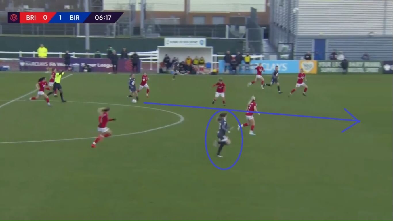 FAWSL 2019/2020: Birmingham City Women v Bristol City Women - tactical analysis tactics