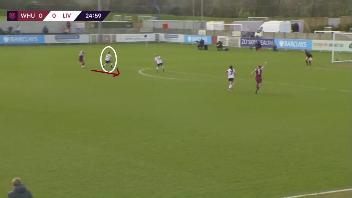 FAWSL 2019/2020: West Ham United Women v Liverpool Women - tactical analysis tactics