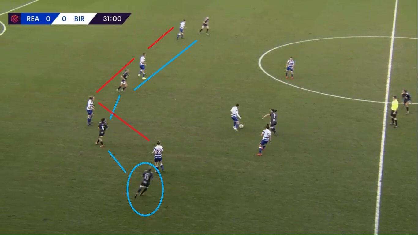 Adrienne Jordan 2019/2020 - scout report - tactical analysis tactics