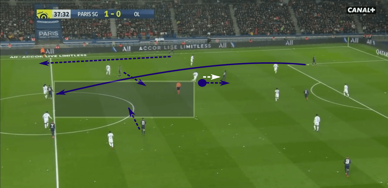 UEFA Champions League 2019/20: Lyon vs Juventus – tactical preview tactics