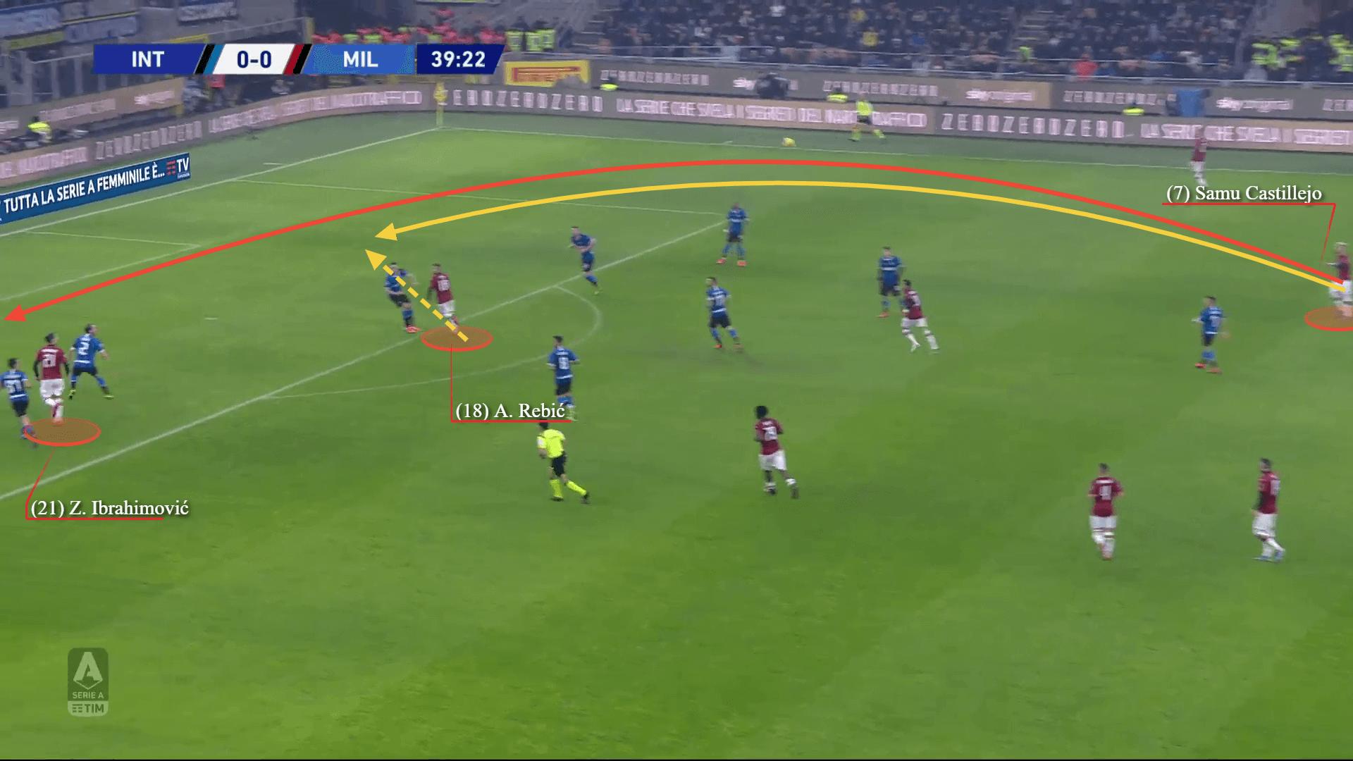 Serie A 2019/20: Inter vs Milan - tactical analysis tactics