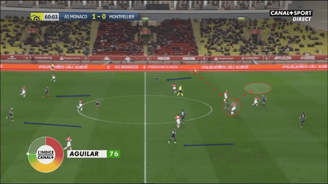 Ligue 1 2019/20: Monaco vs Montpellier - tactical analysis tactics