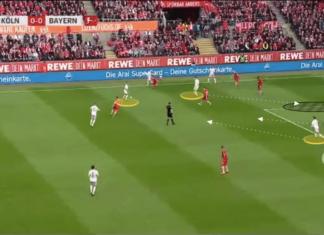 Bundesliga 2019/20: Koln vs Bayern Munich - tactical analysis tactics