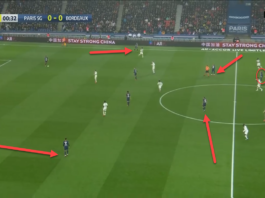 Ligue 1 2019/20: Paris Saint-Germain vs Bordeaux - tactical analysis tactics