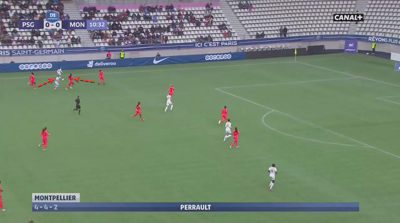 Division 1 Feminine 2019/20: analysing Paris Saint-Germain Feminine's tactical issues - scout report - tactical analysis tactics