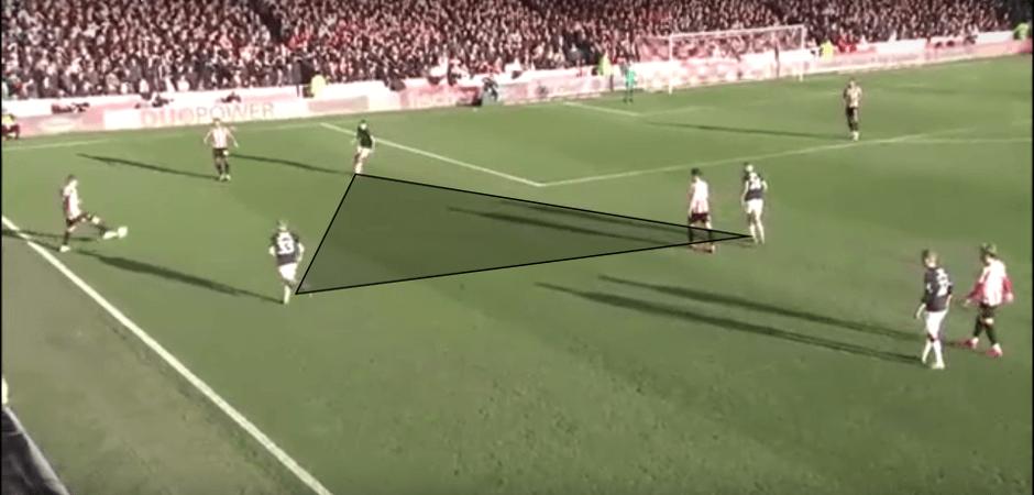 EFL Championship 2019/20: Brentford vs Middlesbrough - tactical analysis tactics