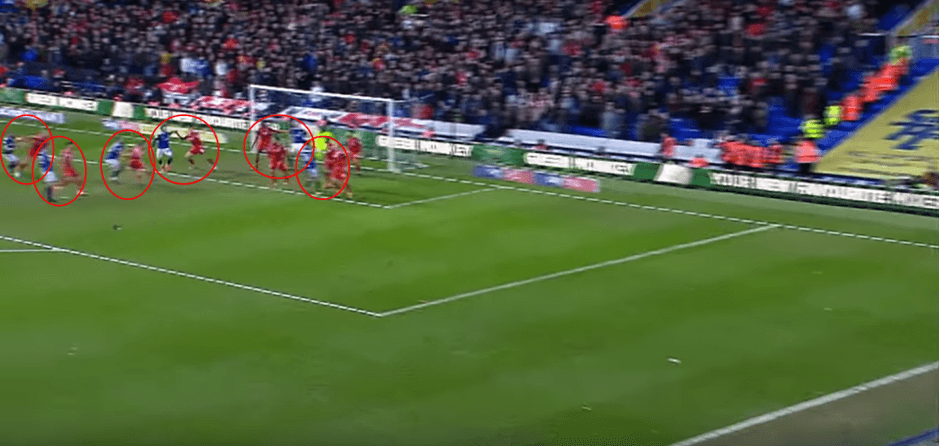 EFL Championship 2019/20: Birmingham City vs Nottingham Forest – tactical analysis tactics