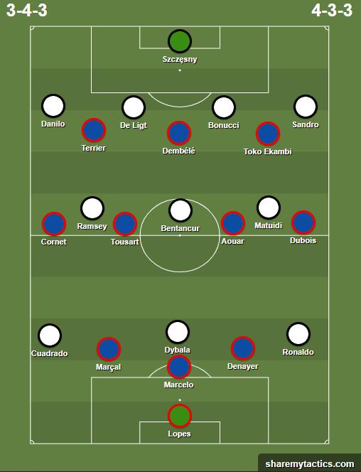 Uefa Champions League 2019 20 Lyon Vs Juventus Tactical Preview