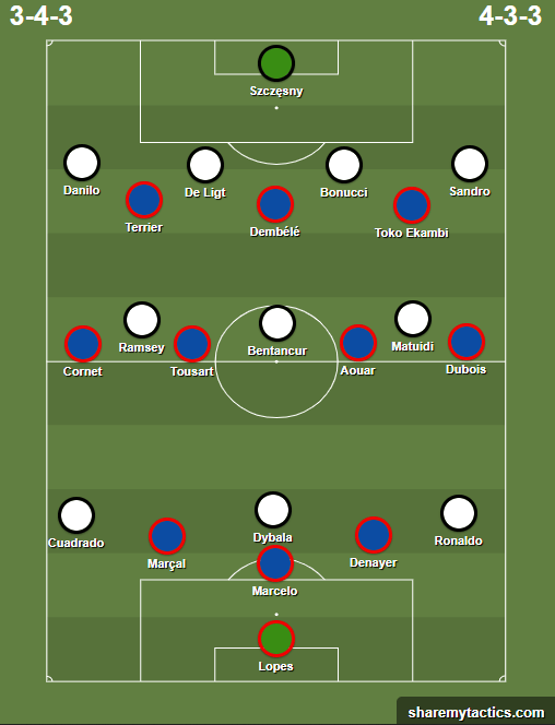 uefa champions league 2019 20 lyon vs juventus tactical preview uefa champions league 2019 20 lyon vs