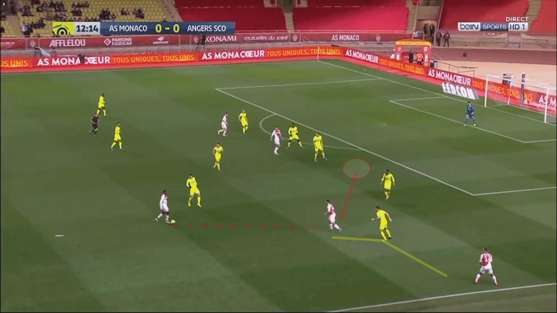 Ligue 1 2019/20: Monaco vs Angers - tactical analysis tactics