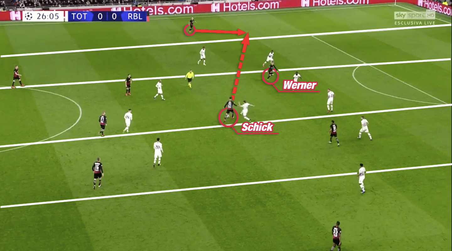 Patrik Schick 2019/20: Schick's striking partnership with Timo Werner - scout report tactics