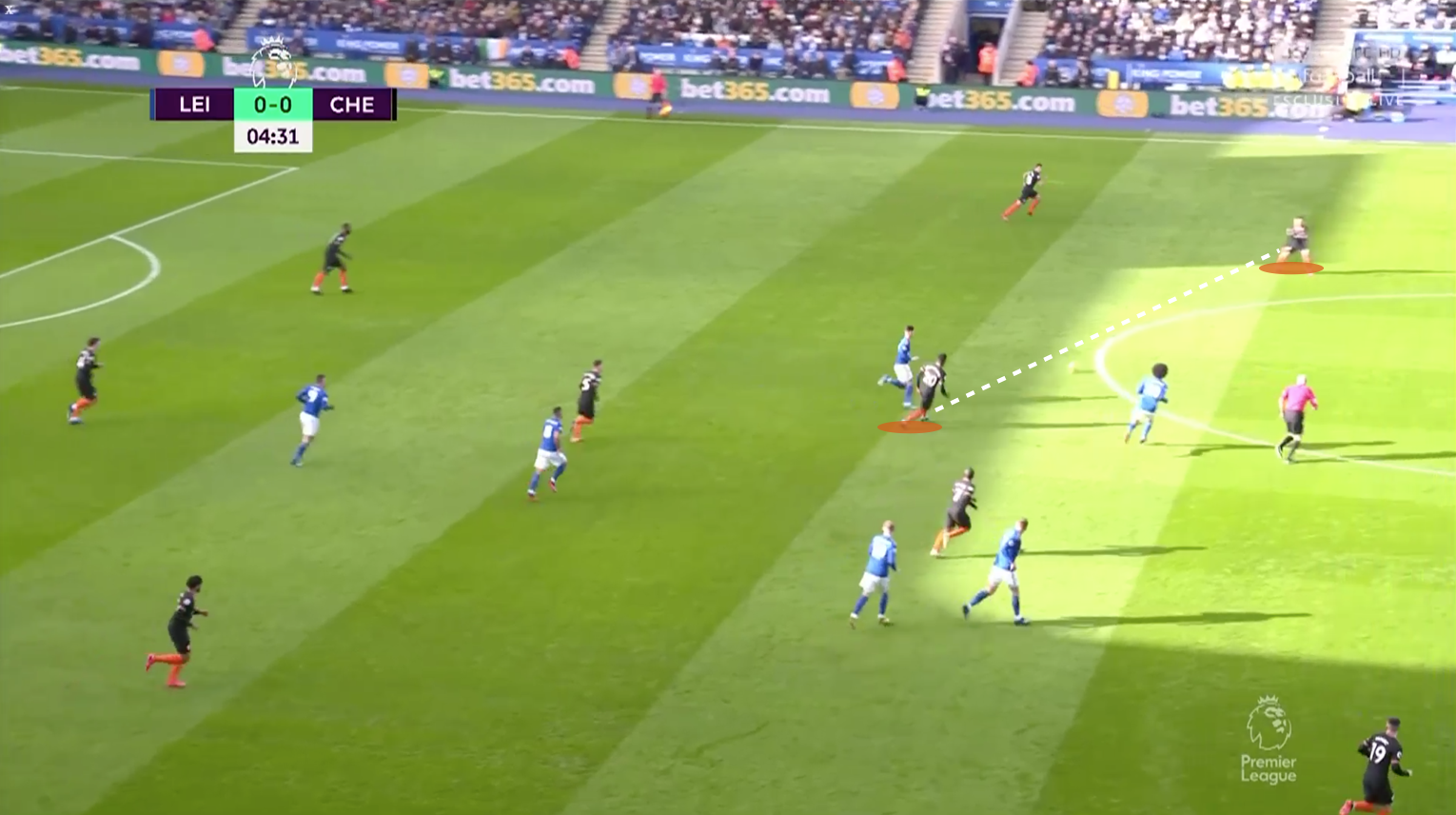 Premier League 2019/20: Leicester City vs Chelsea - tactical analysis tactics