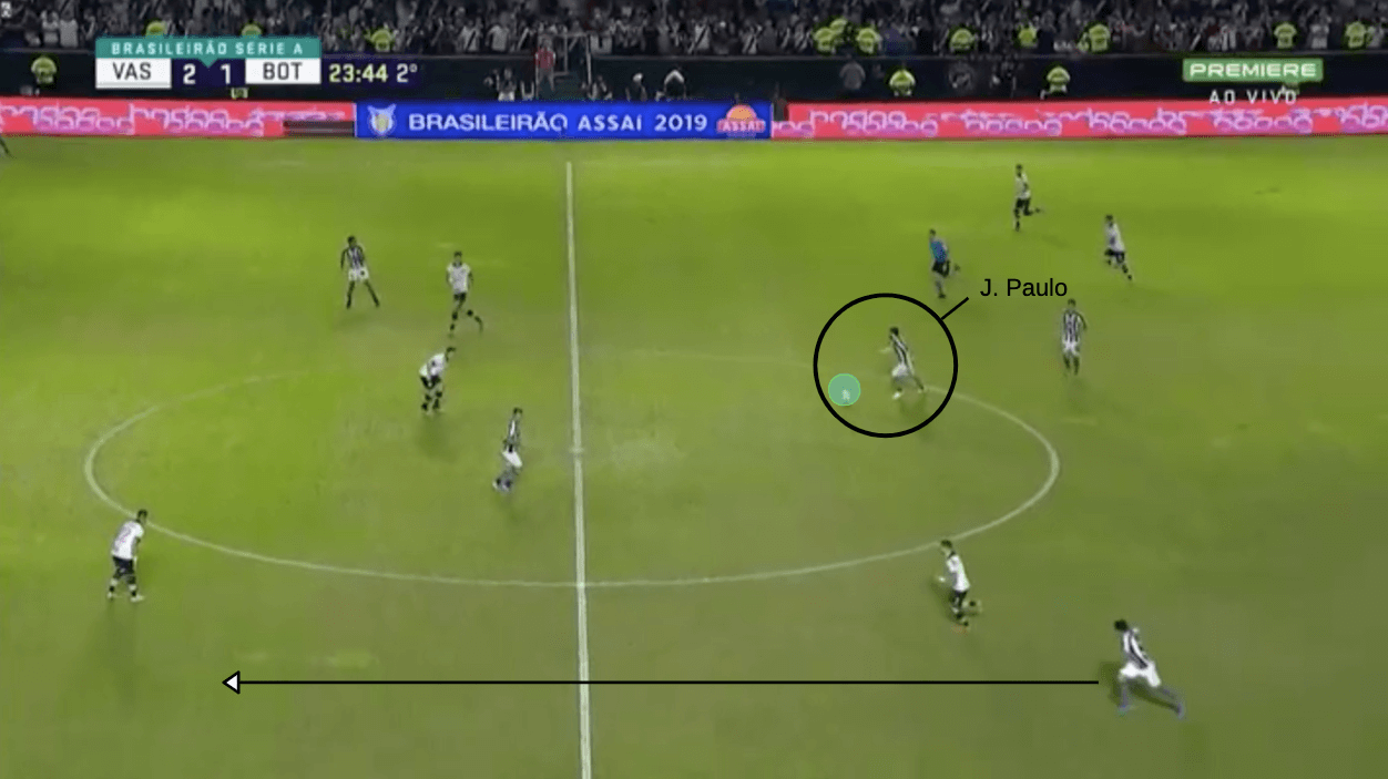 Joao Paulo 2019/20 - scout report - tactical analysis tactics