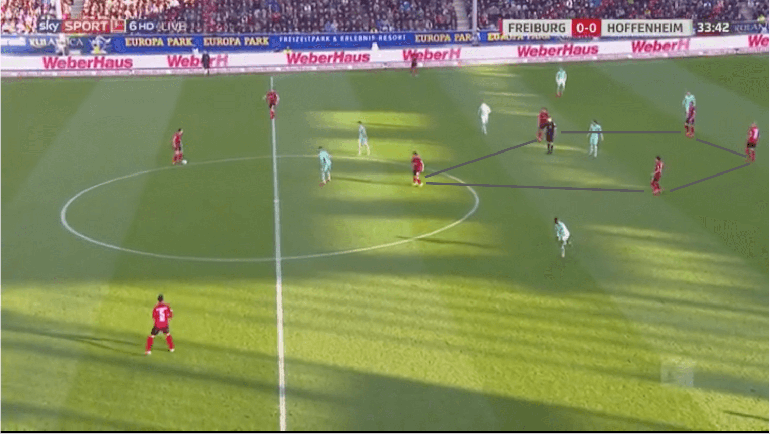 Bundesliga 2019/20: SC Freiburg vs Hoffenheim - tactical analysis tactics