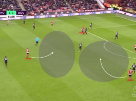 Jack O'Connell 2019/20 - scout report tactical analysis tactics