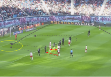 Bundesliga 2019/20: RB Leipzig vs Werder Bremen - tactical analysis tactics