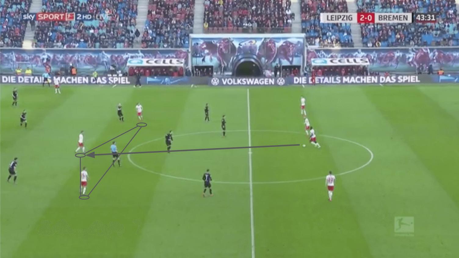 Bundesliga 2019/20: RB Leipzig vs Werder Bremen - tactical analysis tactics