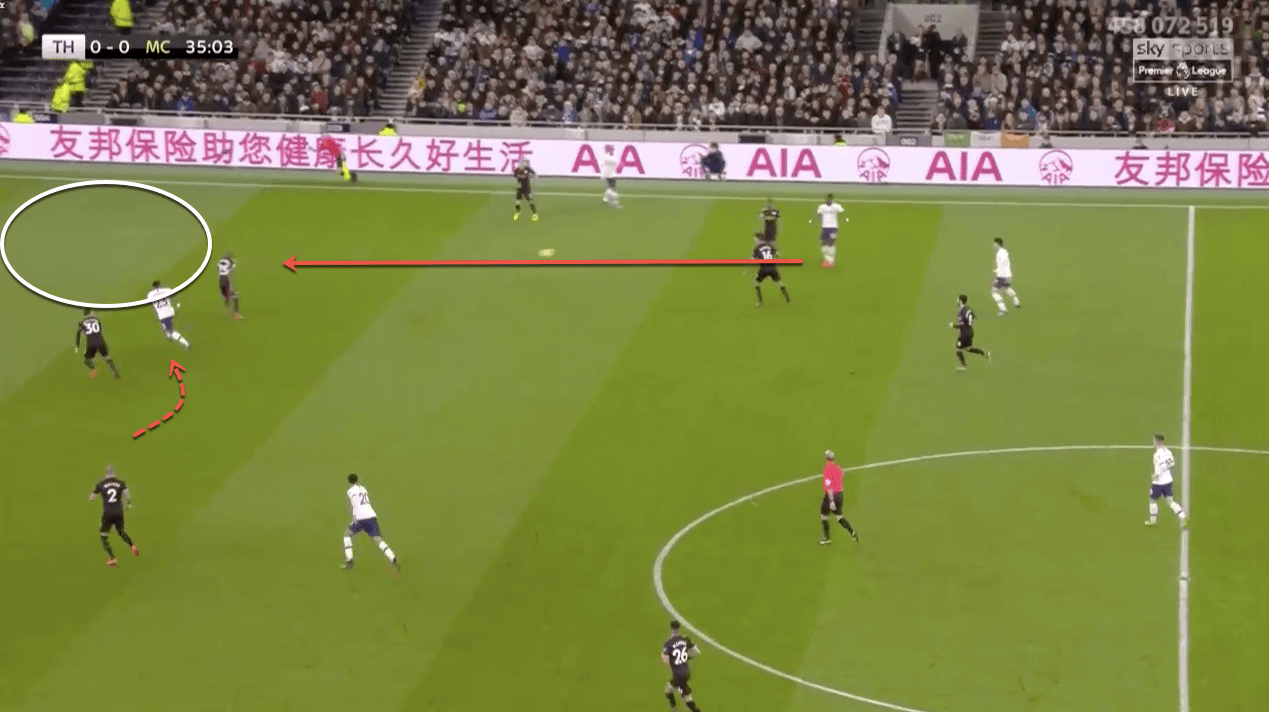 UEFA Champions League 2019/20: Tottenham Hotspur vs RB Leipzig – tactical analysis tactics