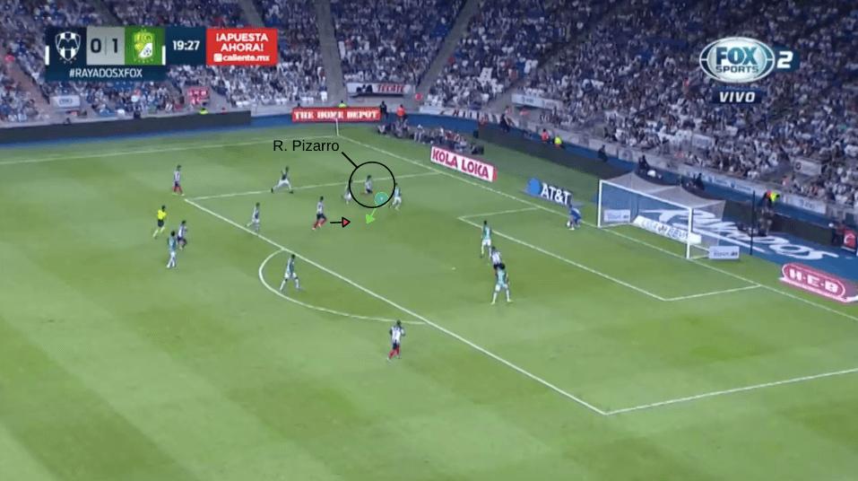 Rodolfo Pizarro 2019/20 - scout report tactical analysis tactics