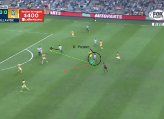 Rodolfo Pizarro 2019/20 - scout report tactical analysis tactics