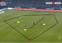 Bundesliga 2019/20: RB Leipzig vs Schalke 04 - tactical analysis tactics