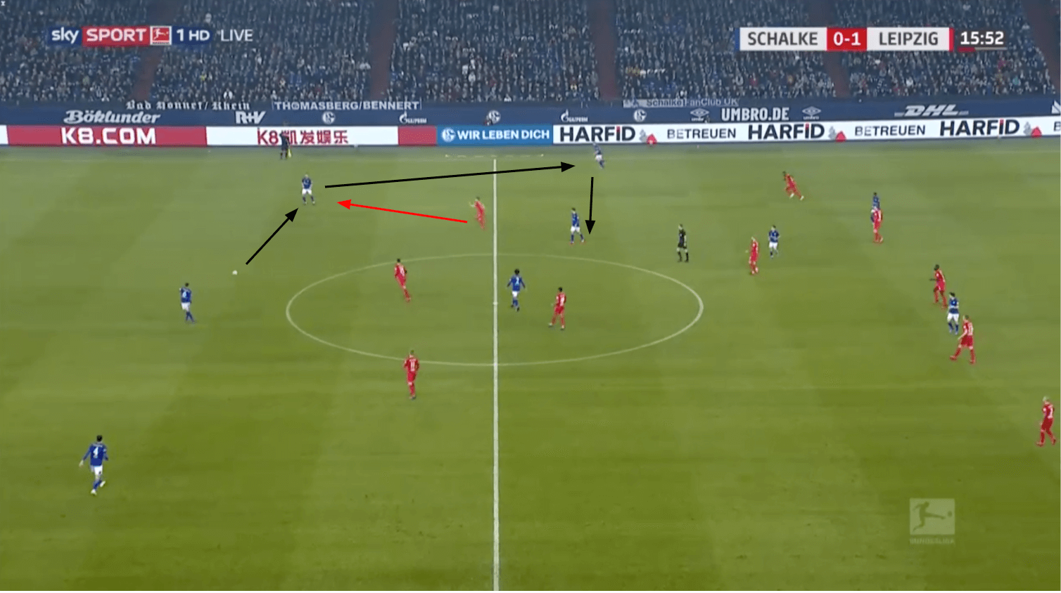 Bundesliga 2019/20: RB Leipzig vs Schalke 04 - tactical analysis tactics