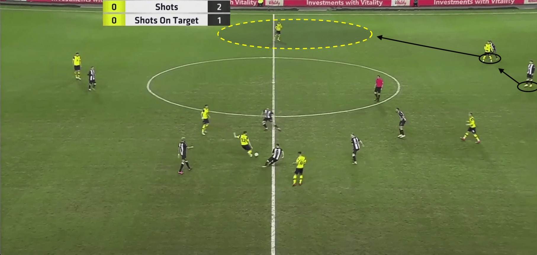 FA Cup 2019/20: Oxford vs Newcastle - tactical analysis tactics